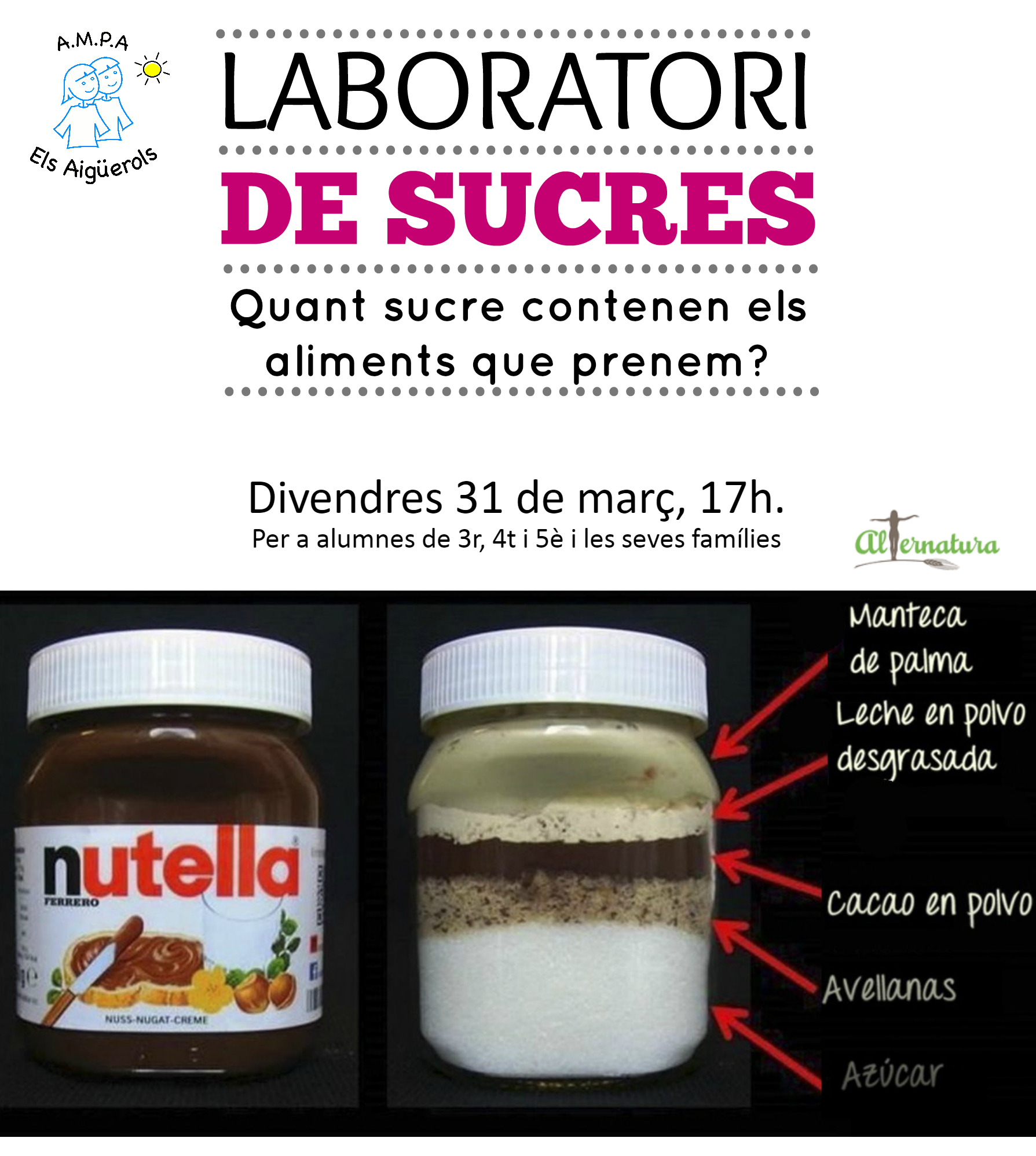 Cartell taller Laboratori de sucres